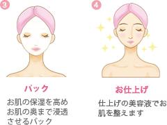 フォト美顔施術の流れ3,4